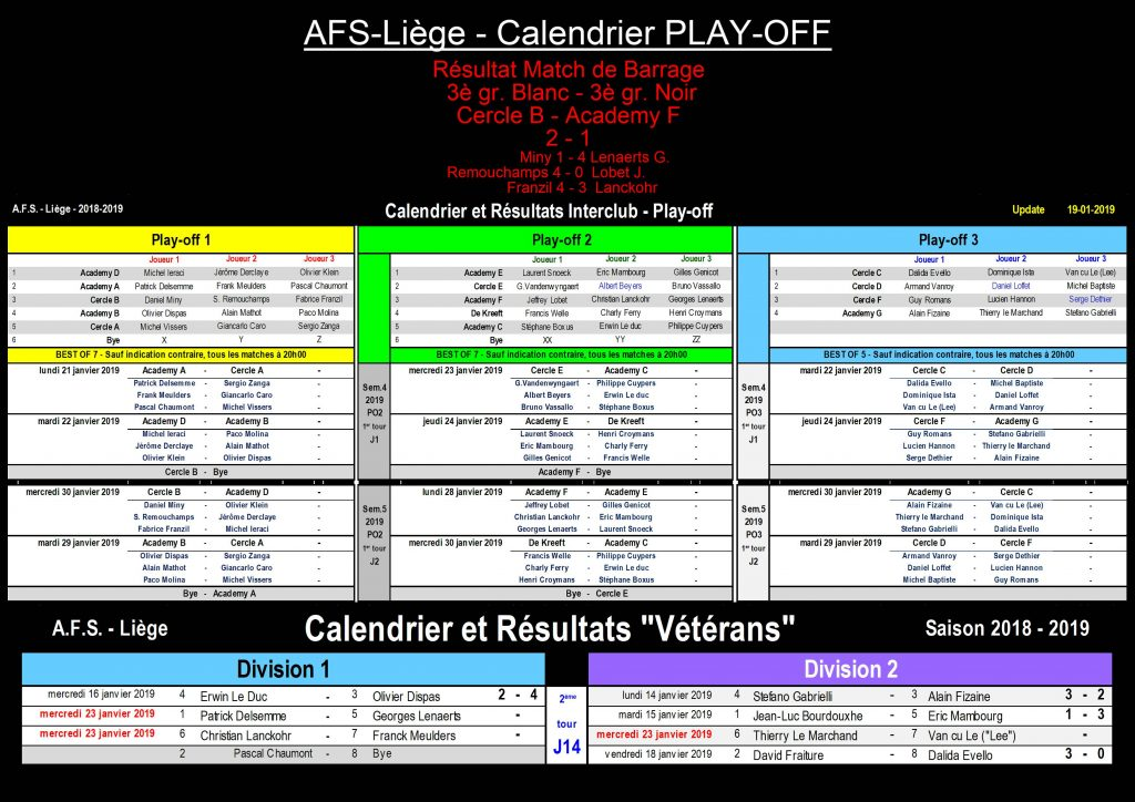 update calendrier Play-Off