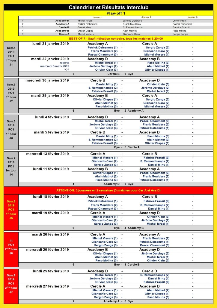 Calendriers Play-Off