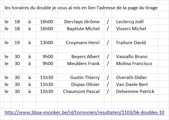 Horaire des doubles du Championnat 2019